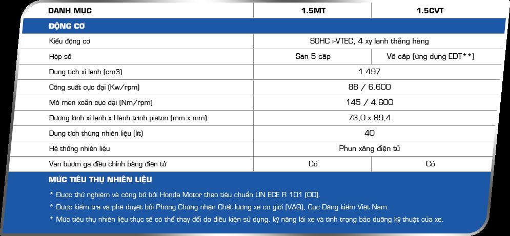 Thông số kỹ thuật xe Honda City 2017