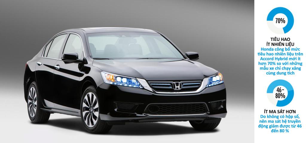 Công nghệ Earth Dreams mới của Honda