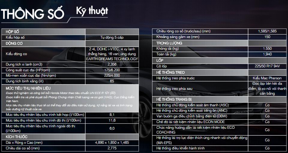 Thông số kỹ thuật Honda Accord 2016